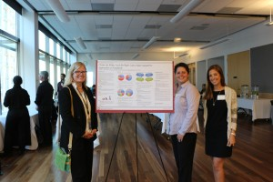 Poster presentation (right to left): Dr. Megan Moreno, Scottye Cash, Erin Klumb